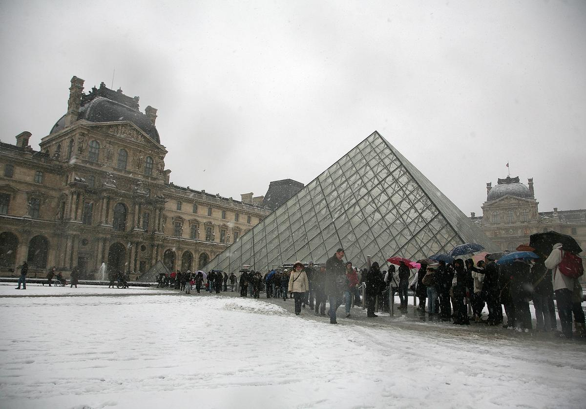 The Lourve, Coronavirus, Paris