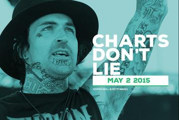Charts Don't Lie: May 2nd