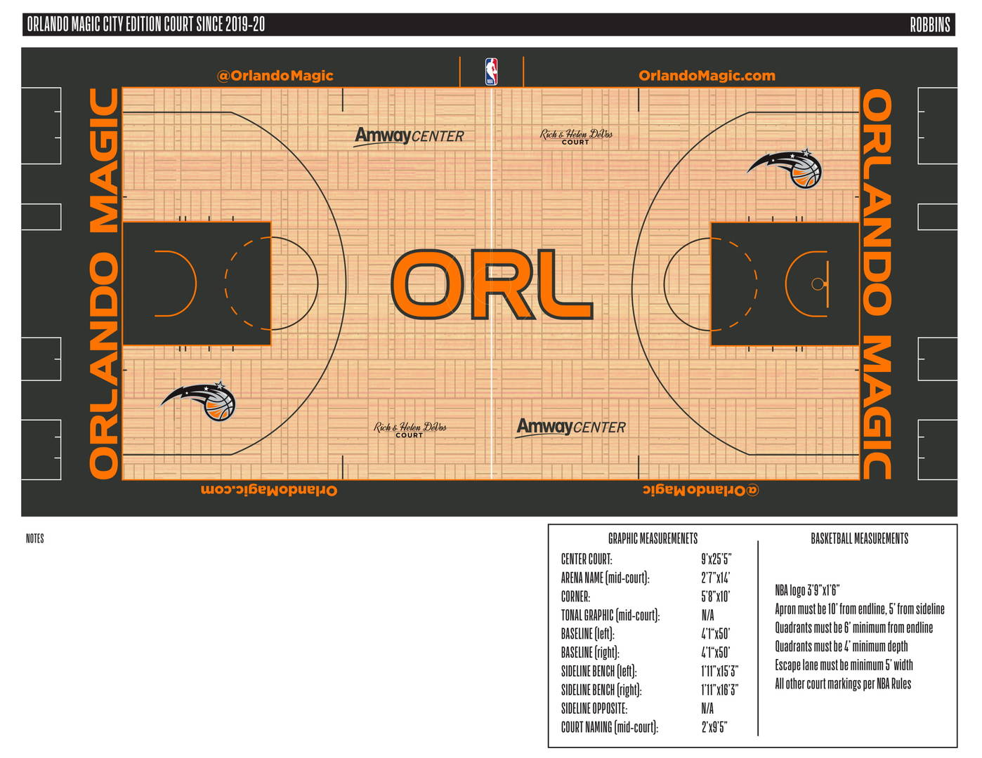 "Orlando Magic ""City Edition"" Court Images Leaked: First Look"